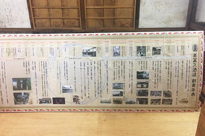 美冨久さんの年表